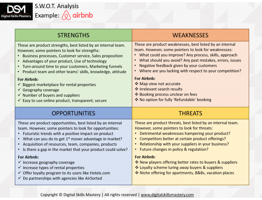 SWOT Analysis for Airbnb