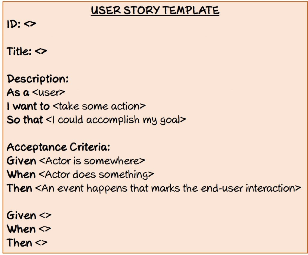 Template of a user story
